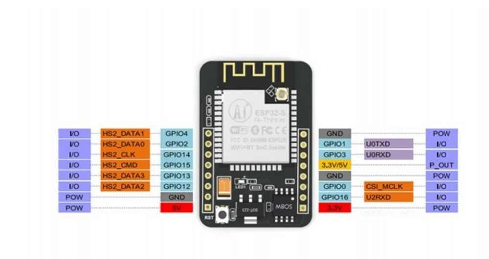 ESP32-CAM con módulo de cámara OV2640 2MP ESP32-CAM WiFi + módulo de cámara Bluetooth Placa de desarrollo ESP32