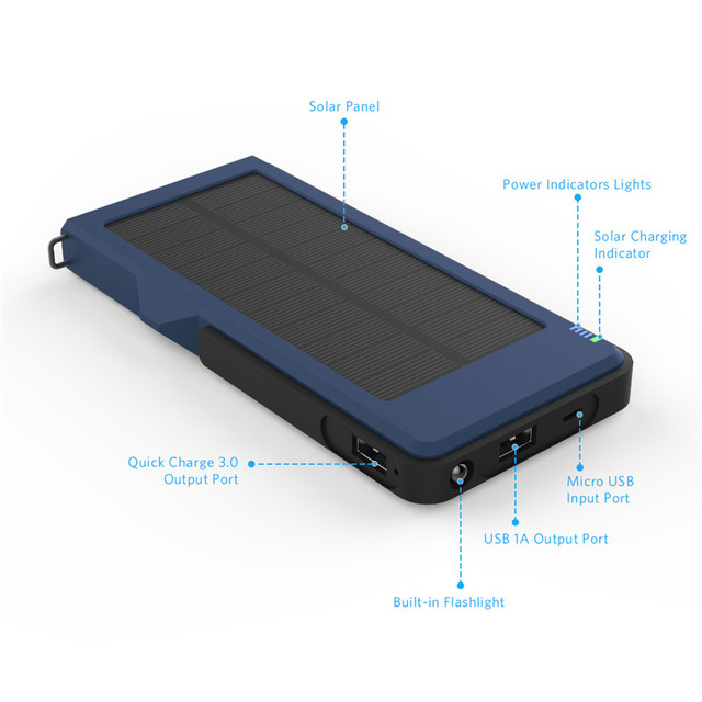 YFW Quick Charge QC3.0 Solar Charger 10000mAh Dual USB Poverbank Solar Mobile Power Bank External Battery for iPhone & Android