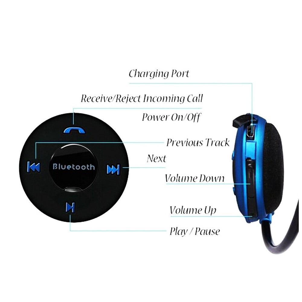 Wireless Headphones Bluetooth Mini 503 Sport Music Stereo Earphones Rexus Headset Headphone M1 With Micro Sd Slot Ekstra Bass Card Fm