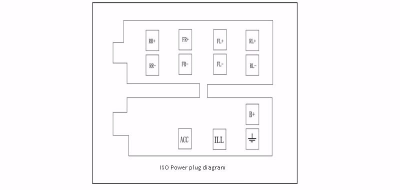 iso wire plug