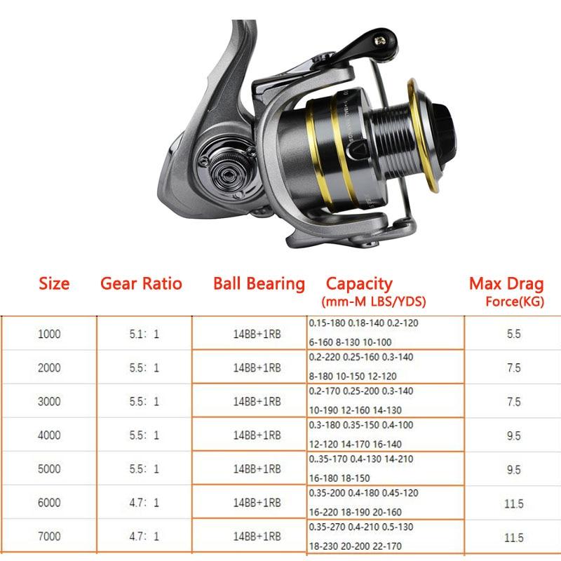 KSA dual line spool fishing reel 004