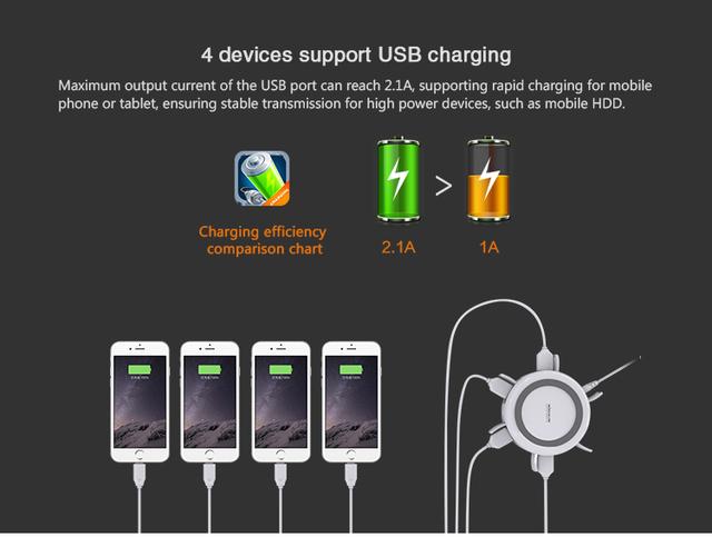 Nillkin Hermit Qi wireless charger power bank for Samsung/Nokia/Nexus/HTC/LG Qi standard with Hub 4 USB ports multi charging