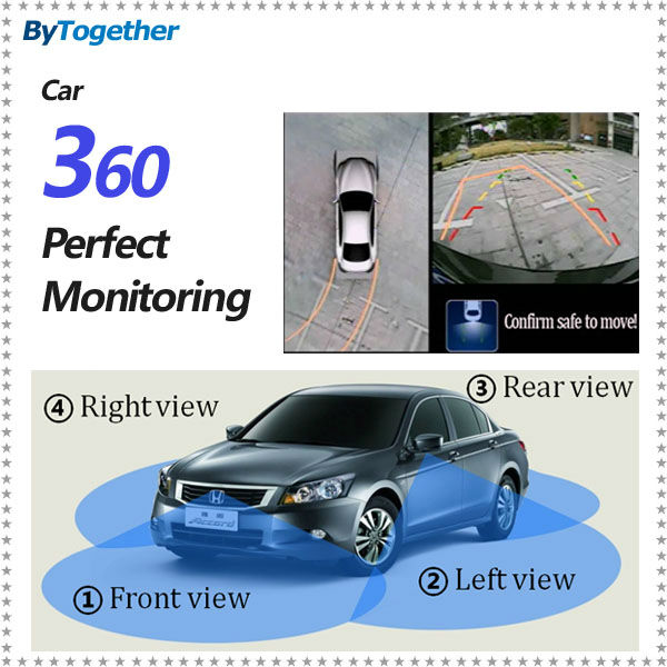 car 360 degree round view security system and parking camera system with front side rear view. Black Bedroom Furniture Sets. Home Design Ideas