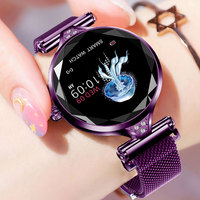 Female Smart Watch Women Smartwatch Sport Health Fitness Heart Rate Monitor Pedometer Lady Wrist Watch For Android IOS iPhone