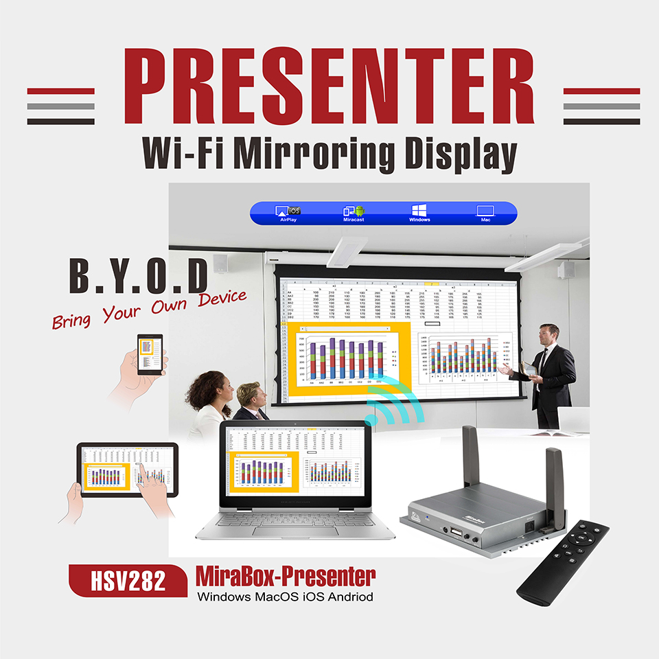 US $139 98 |Car Wireless Mirrorling Display Presenter Box Useful Built in  Navigation and YouTube Video Wireless HDMI Signal Transmission-in Wireless