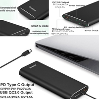 Power Bank 20000mah QC 3.0 PD 45W 60W for Macbook Pro Notebook Samsung S9 iPhone XS Xiaomi Laptop External Battery Charger