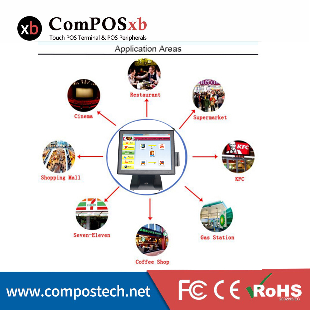 Monitor de pantalla táctil resistente del procesador Core i5 de alta - Periféricos de la computadora - foto 6