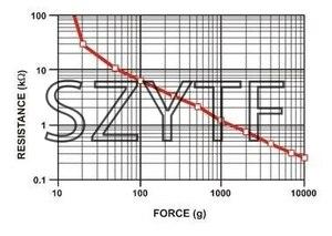 """Image 5 - 5pcs FSR402 הנגד רגיש כוח 0.5 אינץ FSR המקורי בארה""""ב"""