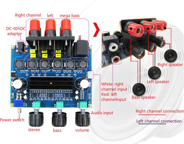 mega 2,1 Limo amplificador 3