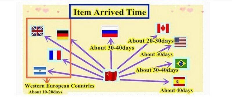 shipping guide2