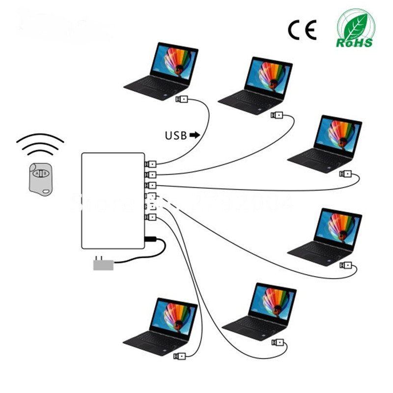 6 port laptop security alarms computer display system notebook burglar alarm anti-theft for retail shop with remote control em library security equipment book theft alarm system with free solution design