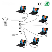 6 port laptop security alarms computer display system notebook burglar alarm anti theft for retail shop with remote control
