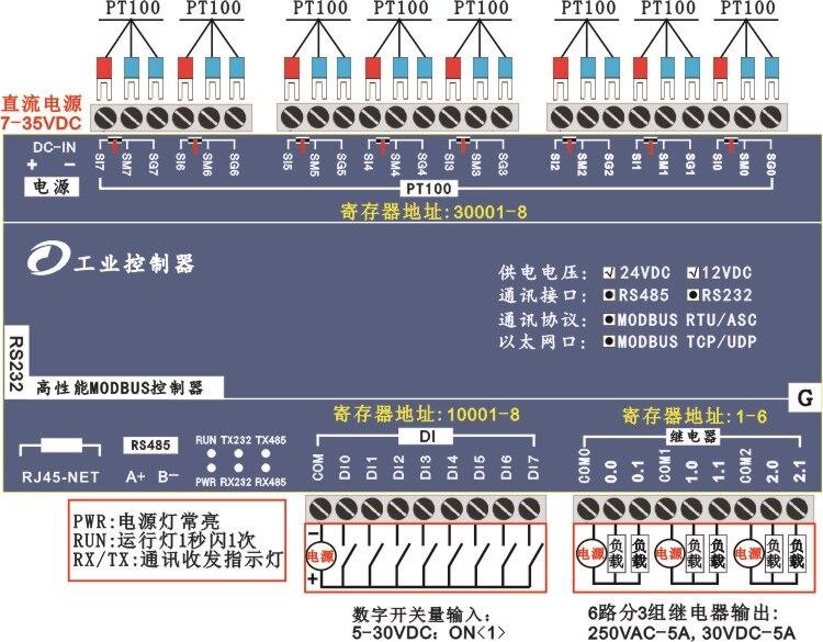 Замыкатель 8 PT100 8DI 6DO Ethernet