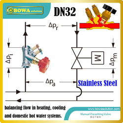 DN32 stainless steel static balance valve often used in radiator heating, FCU heating/cooling systems and in AHU