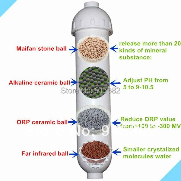 Online Buy Wholesale Alkaline Water Filter Cartridge From
