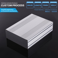145x54x80 Mm WxHxL Aluminum Extrusion Enclosure With Front And Rear Panels