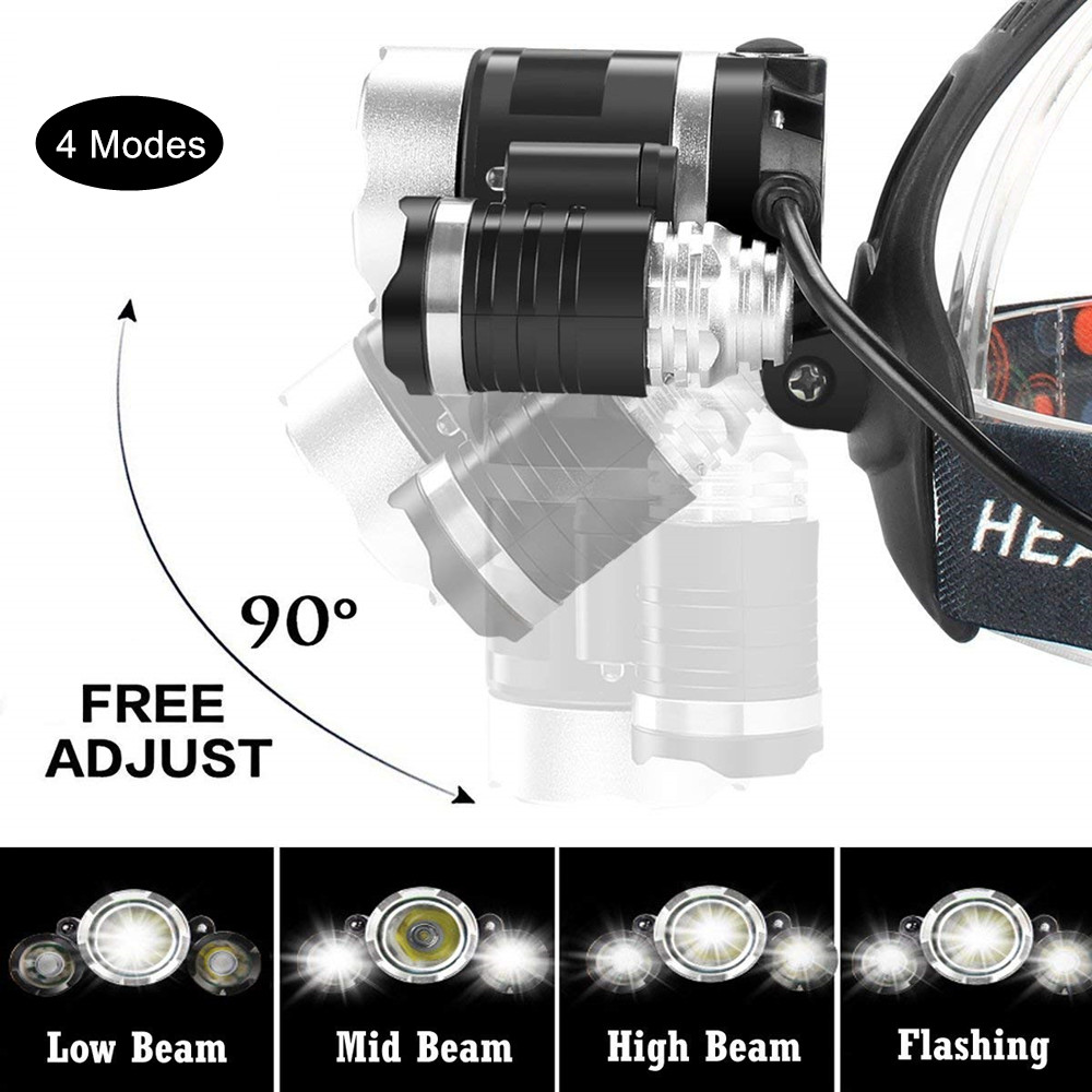 Image 3 - ZPAA LED Headlamp Zoomable Powerful T6 Head Flashlight Torch Sensor Rechargeable Head Light Forehead Lamp Head Fishing Headlight-in Headlamps from Lights & Lighting