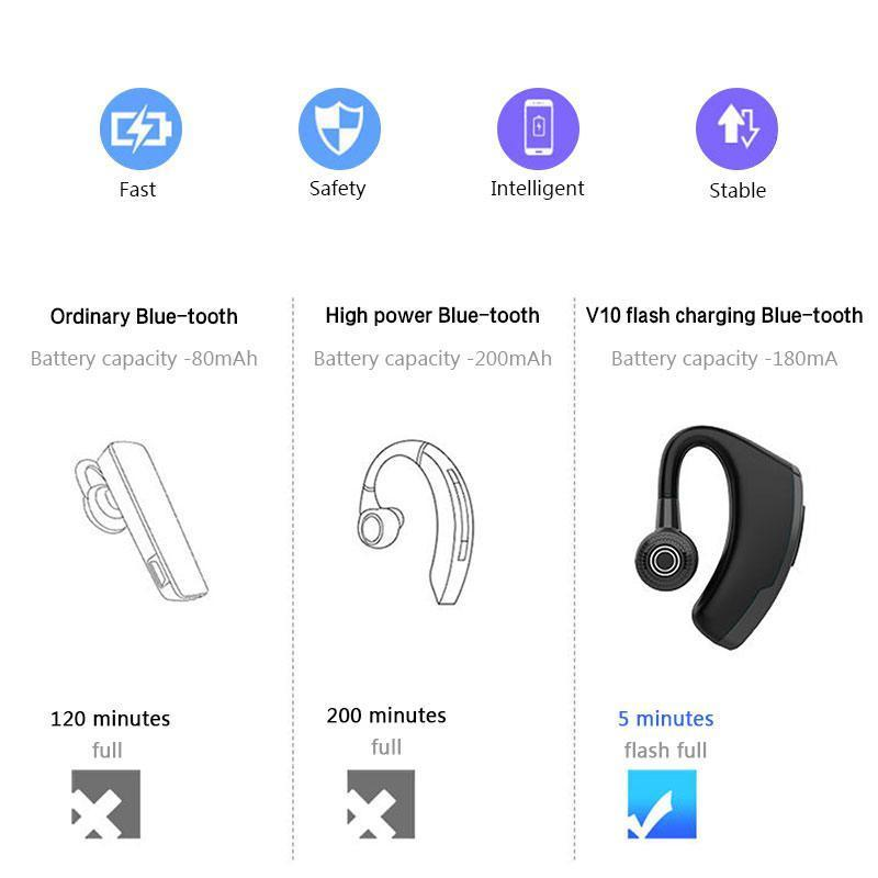 New V9 Handsfree Wireless Bluetooth Earphones Noise Control Business Wireless in Bluetooth Earphones Headphones from Consumer Electronics