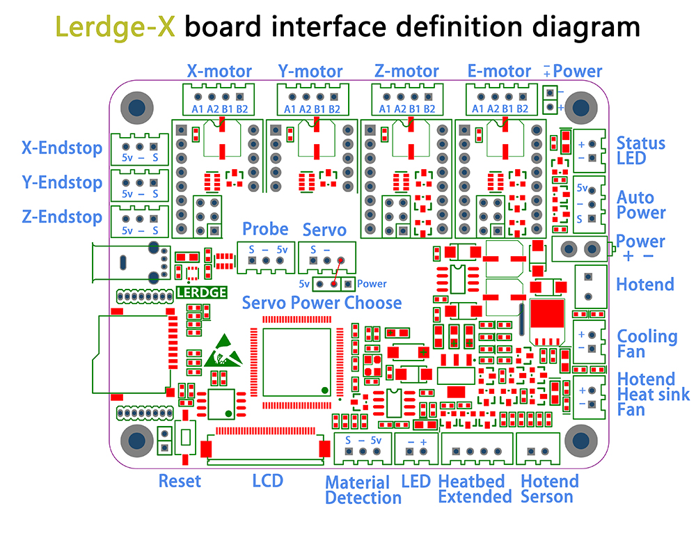 Lerdge-X board interface definition diagram