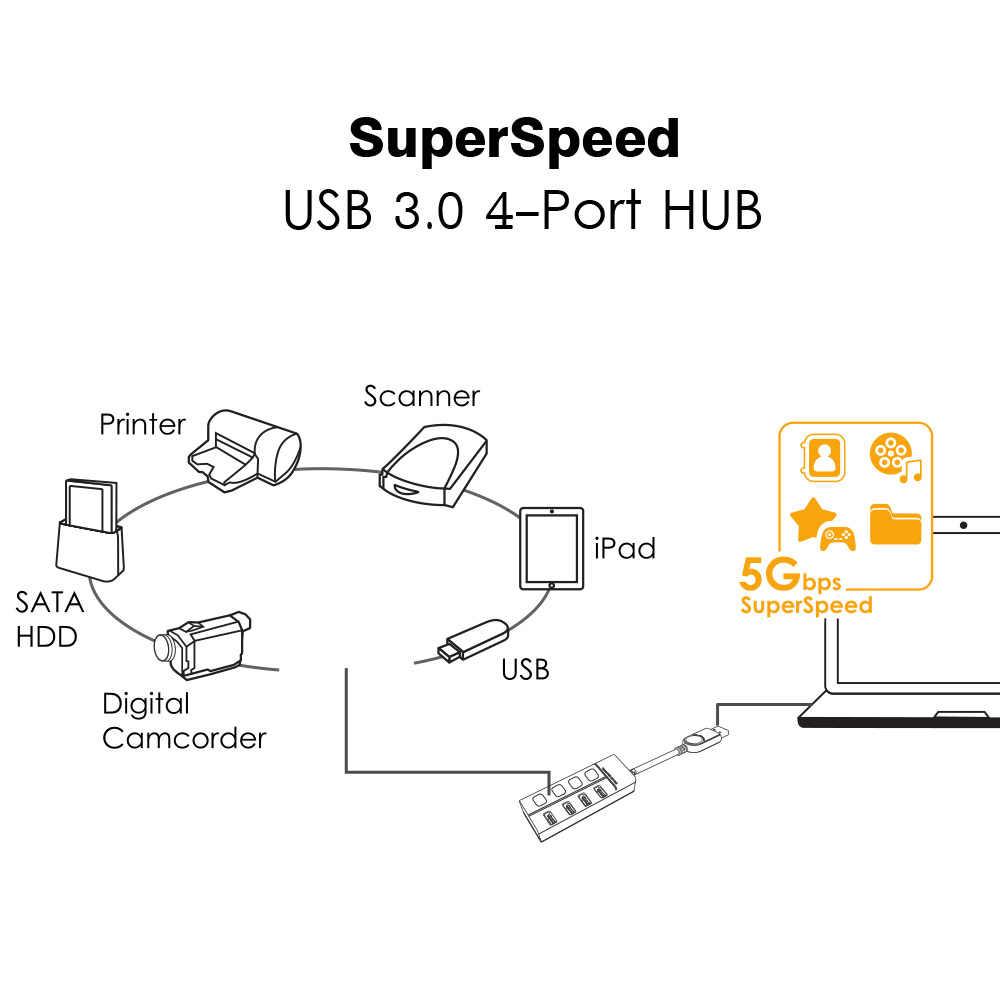 Hub USB3.0 4 ports Wavlink moyeu USB 5 Gbps haute vitesse avec interrupteur marche/arrêt individuel adaptateur séparateur de moyeu USB pour PC portable Windows