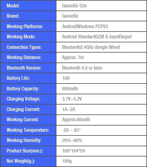 Stop118 Samsung Wireless VR 14