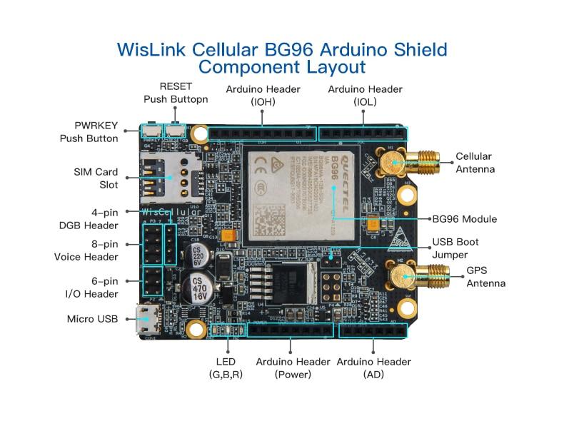 WisLink-Cellualr-1030_04