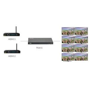 Image 4 - Разветвитель/переключатель Unnlink HD MI 2X8 UHD HD MI 1,4 4K @ 30 Гц, 2 входа 8 выходных сигналов, светодиодный проектор 4K TV mi box для монитора компьютера ps4