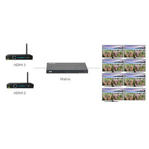 Image 4 - Unnlink HDMI Splitter/Switcher 2X8 UHD HDMI1.4 4K@30Hz 2 Input 8 Output for LED 4K TV mi box monitor computer ps4 projector