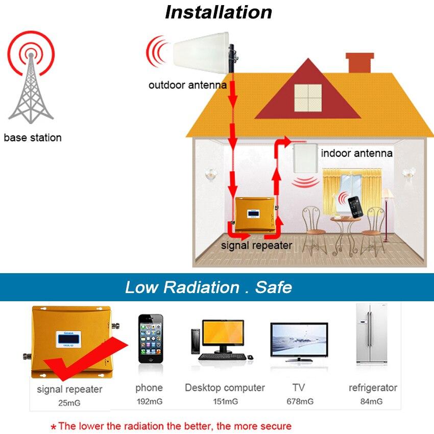 Amplificateur de Signal cellulaire Lintratek GSM 900 amplificateur UMTS 2100 GSM répéteur double bande amplificateur WCDMA 3G 2G #20 - 2