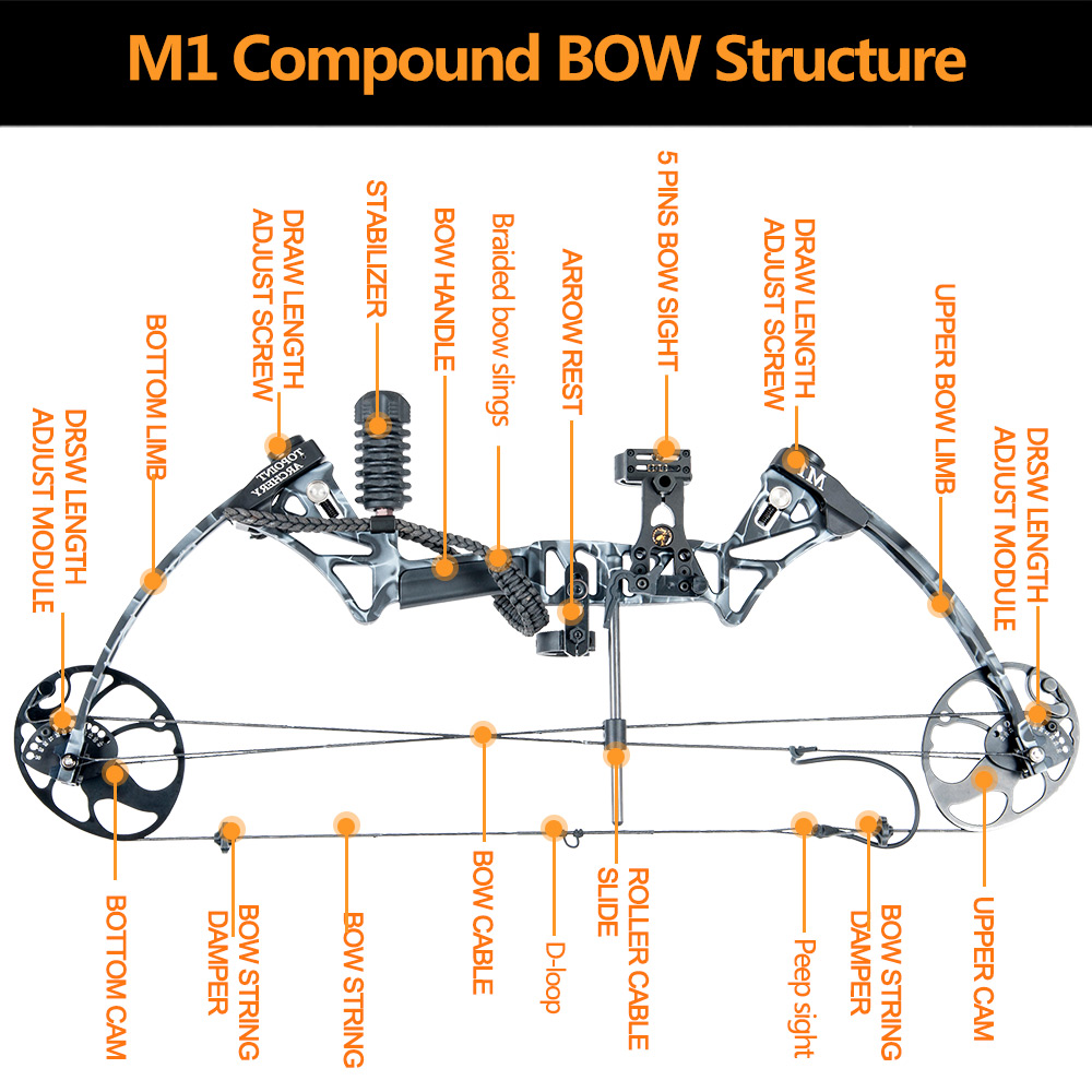 Youth Adult Compound Bow Package M1 19 -30 Adustable Draw