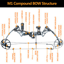 Youth/Adult Compound Bow package,M1,19″-30″ Adustable draw length,19-70lbs draw weight,320fps IBO