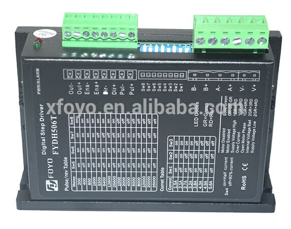 Digital stepping motor driver (two-phase)- FYDM1108T