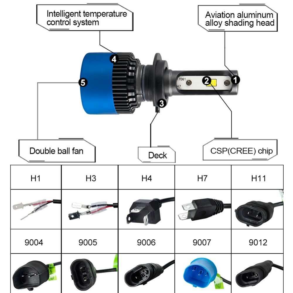 Aceersun H4 LED H7 רכב פנס נורות H11 9005 9006 HB4 H1 H3 HB3 ערפל נורות 80 W 12000LM גבוהה נמוך מכוניות קורה מנורת S2 בתוספת