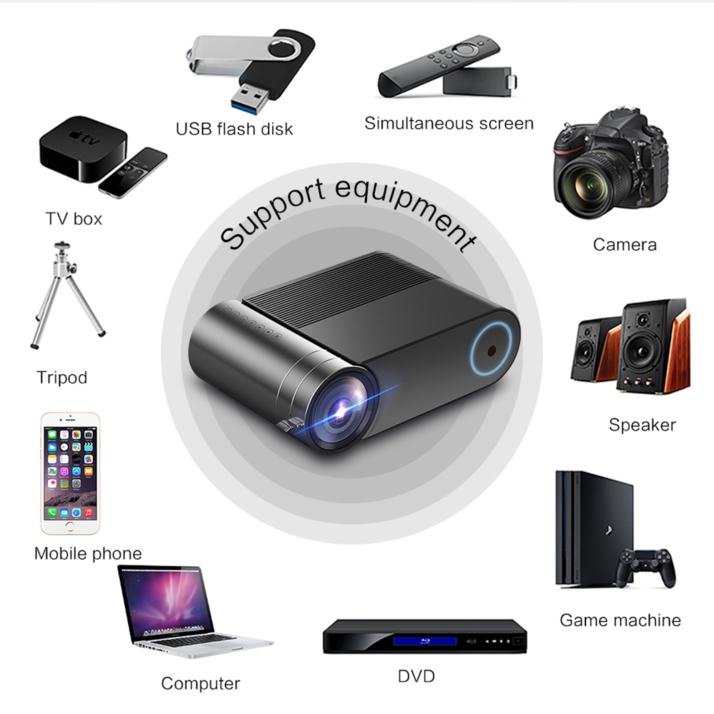 720p Vs 1080p Projector