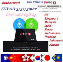 Popular Chinese Iptv-Buy Cheap Chinese Iptv lots from China