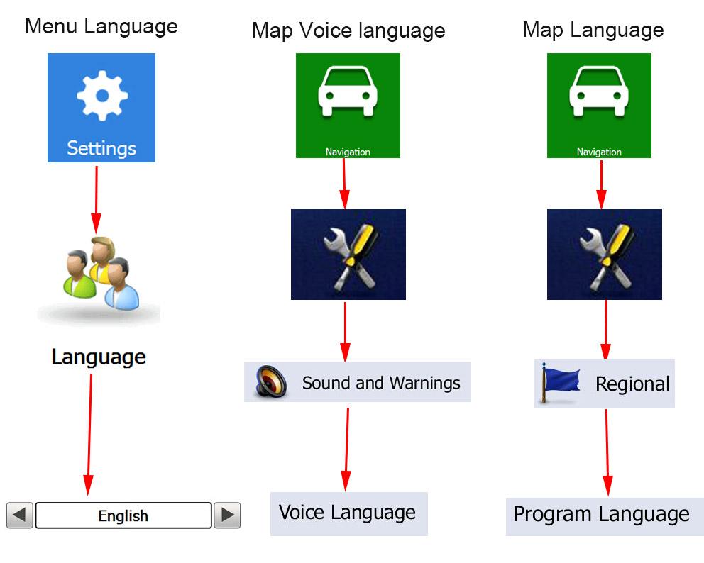 how-to-set-language