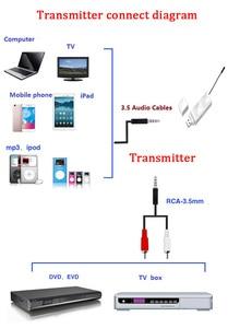 Image 3 - 200 m uhf hifi 디지털 무선 오디오 송신기 수신기 3.5 오디오 케이블 전화 컴퓨터 전력 증폭기