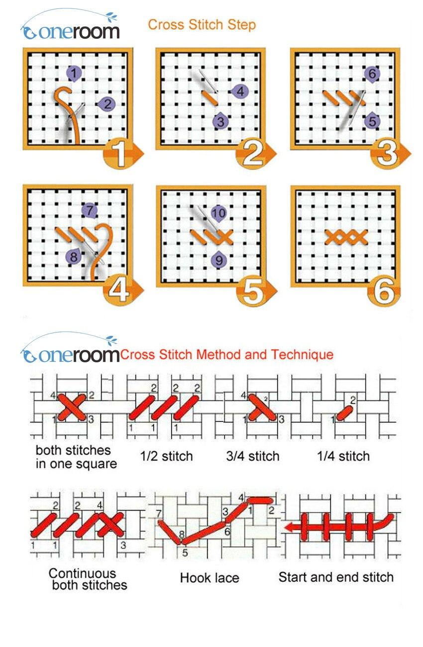 Cuatro Estaciones patrón contado Cruz puntada 11CT 14CT Cruz puntada ...