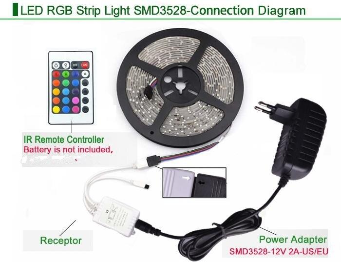 Nova luz de tira conduzida rgb 3528smd