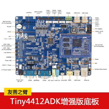 Tiny4412 Super4412 ADK enhanced plate without core plate
