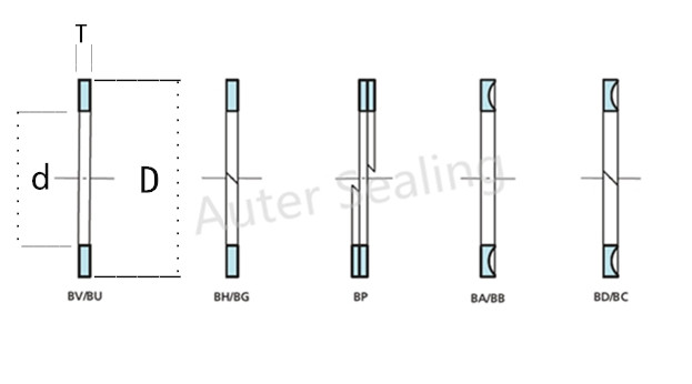 BH BG 22X19 5X1 5 Back up seal Flat white Teflon PTFE Black washer gasket