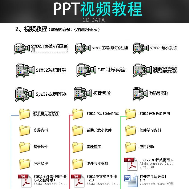 STM32 Development Board STM32F103 Learning Machine Embedded Microcontroller Development Board Design Course