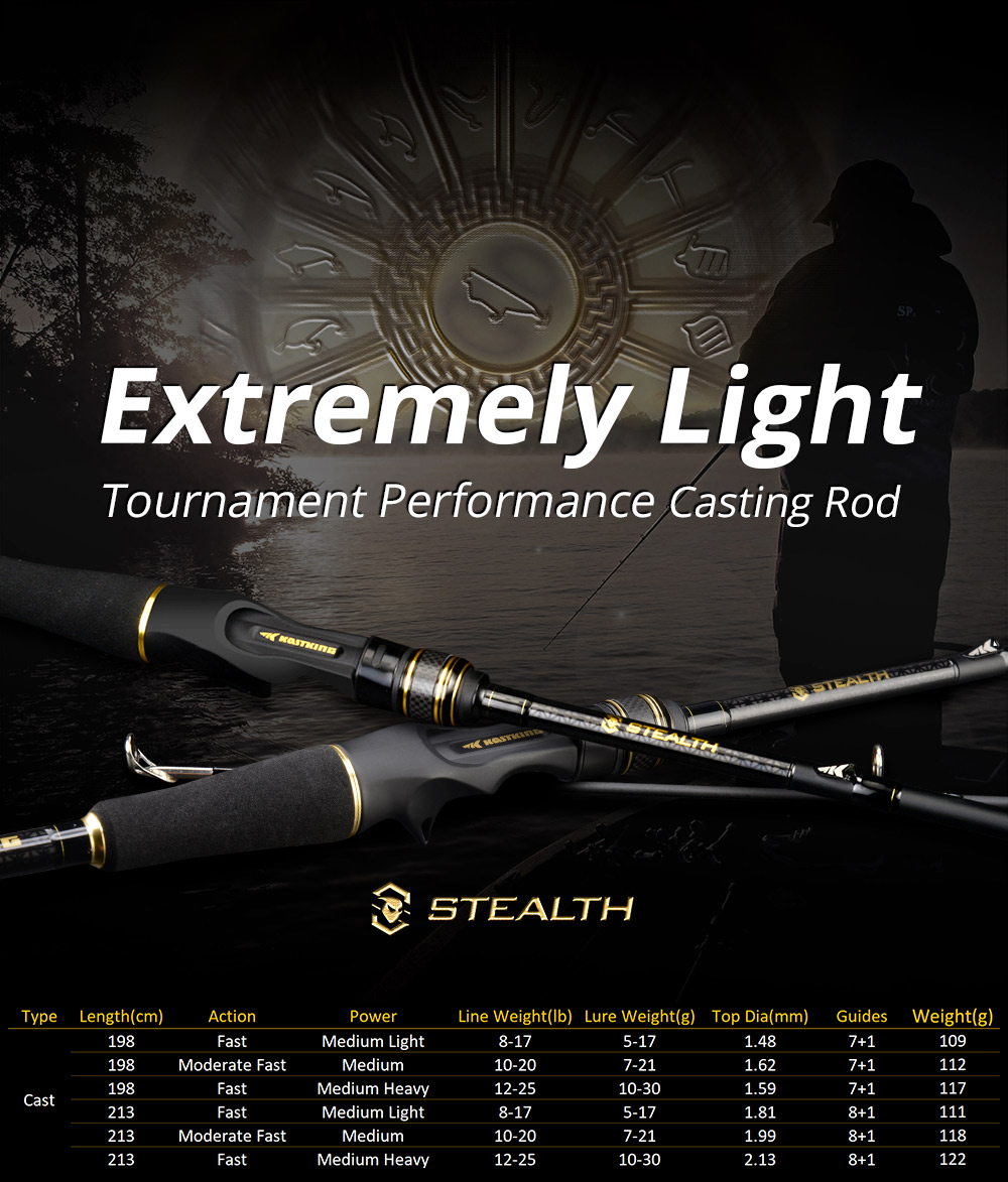 Stealth Cast Rod PC--Details (1)