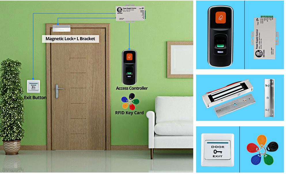 HTB1tFYnOmzqK1RjSZFpq6ykSXXae OBO RFID Door Access Control System Kit Set 125KHz Fingerprint Biometric +Electric Magnetic Electronic Locks+ DC12V Power Supply