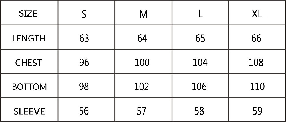 mm-Size chart
