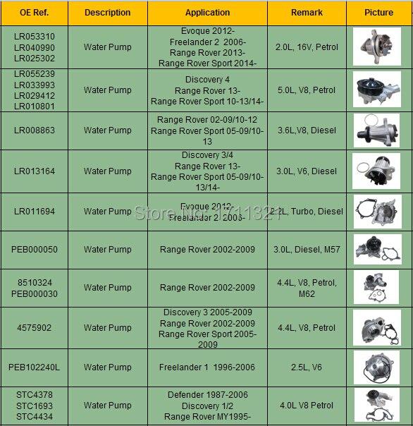 item list of water pump.jpg