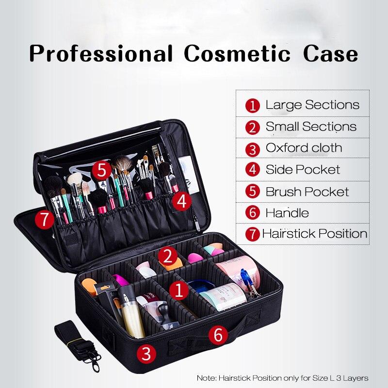 Frauen Make-Up Taschen Kosmetik Fall Box Reise Veranstalter Große Kapazität Professionelle Machen Up Pouch Koffer Pinsel Lagerung Toolbox