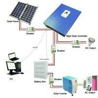 5000W Dc24v To Ac220v Power Inverter 5KW Solar Invertor Free Energy Generator Pure Sine Wave Inverter
