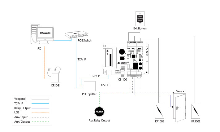 c3100 wiring diagram 14 13 kenmo lp de \u2022 HP Photosmart C3100 Manual c3100 wiring diagram ka sprachentogo de u2022 rh ka sprachentogo de hp 1510 printer hp photosmart