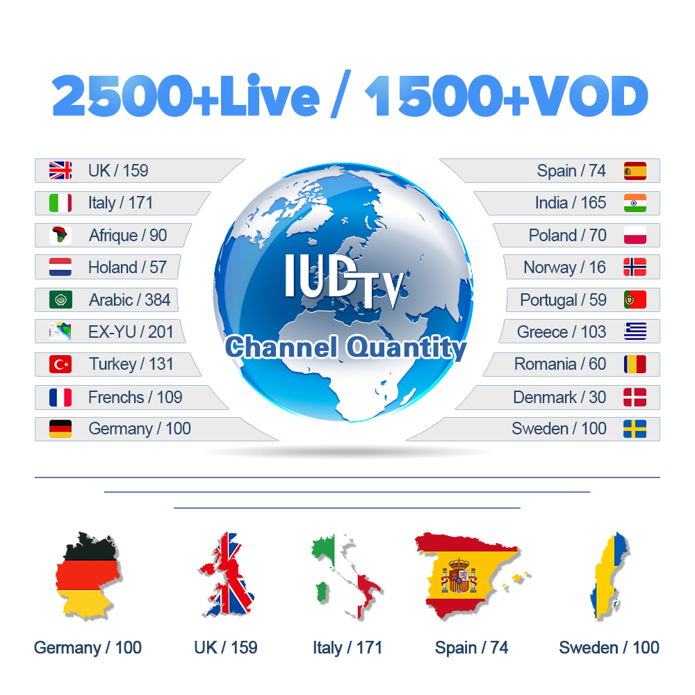 Leadcool IPTV Subscription IPTV Spain Sweden IUDTV RK3229 1G 8G 2G 16G Android 8 1 Turkey Portugal Germany Italy IP TV 1 Year in Set top Boxes from Consumer Electronics